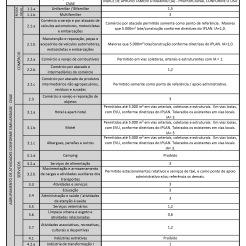 Cópia de QRU zona 3.a e 3.b - Testada da parcela até 10m